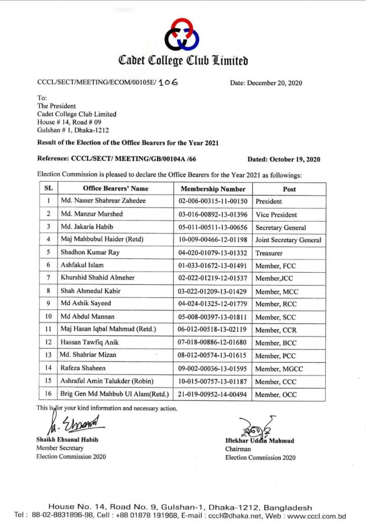 CCCL Election 2020 - Official Result Announced by Election Commission